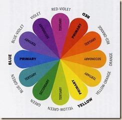 fancy color wheel