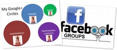 View Social media circles