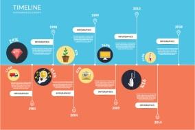 timeline_1